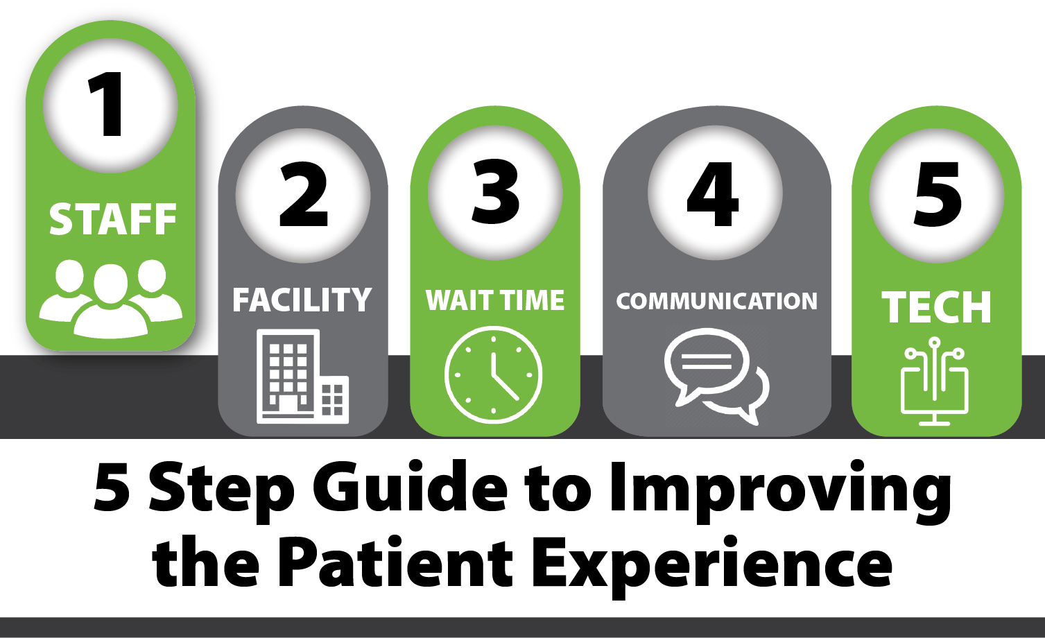 5 Step Guide to Improving the Patient Experience_Staff