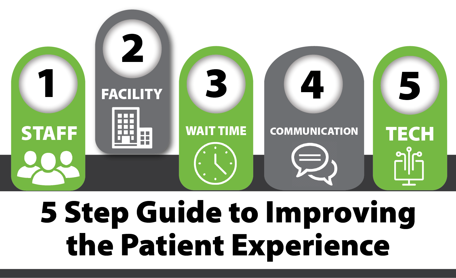 5 Step Guide to Improving the Patient Experience_Facility