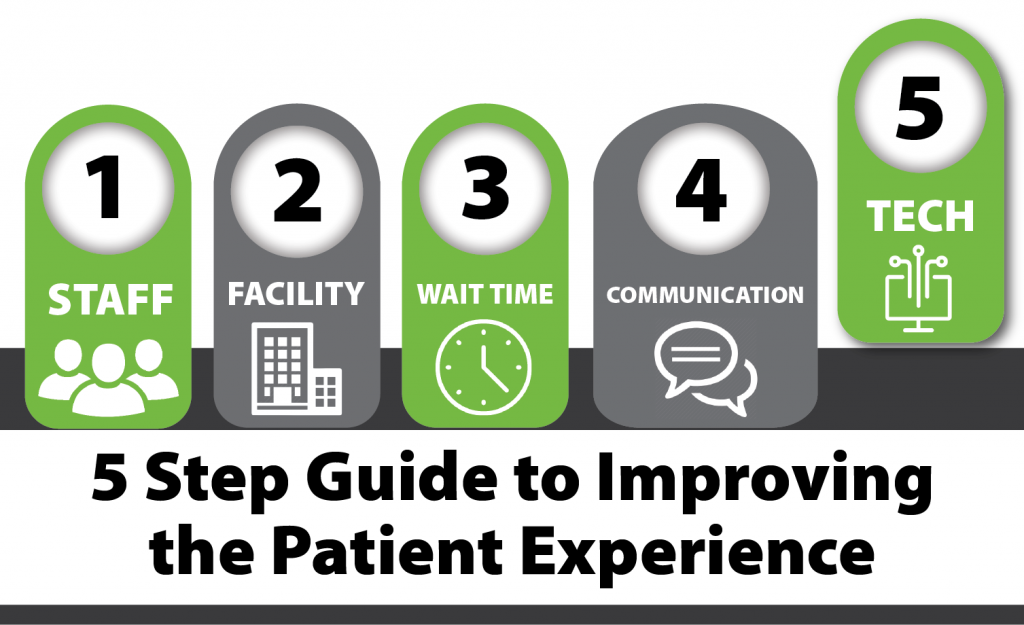 5 Step Guide to Improving the Patient Experience_Tech