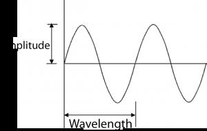 Wavelength_2